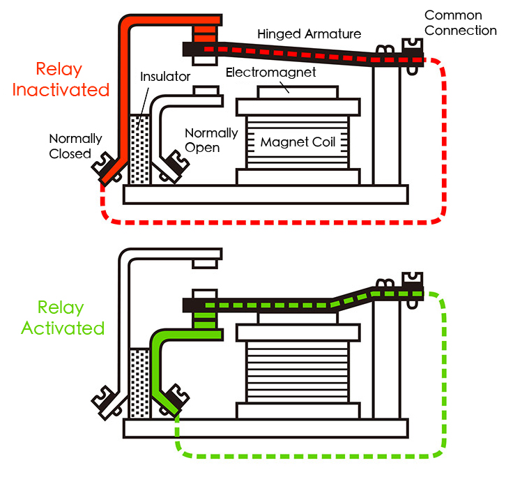 Project Example 14: Using a Relay to control a fan :::: Webduino ...