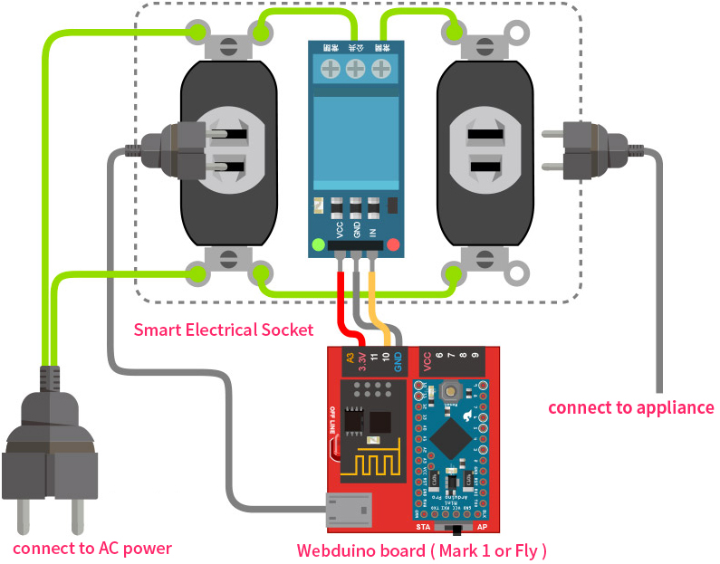 Project Example 32 DIY Smart Electrical Socket Webduino Web